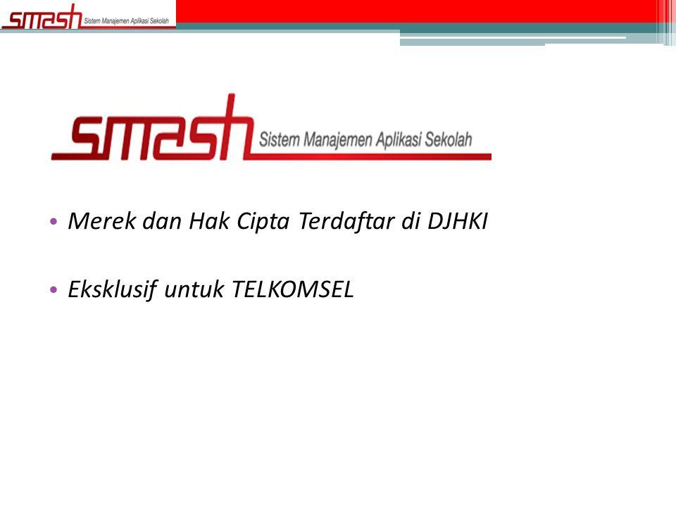 Merek dan Hak Cipta Terdaftar di DJHKI