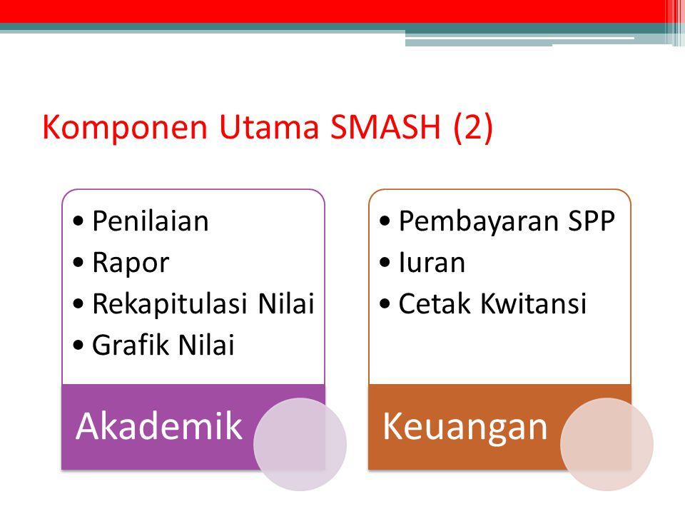 Komponen Utama SMASH (2)