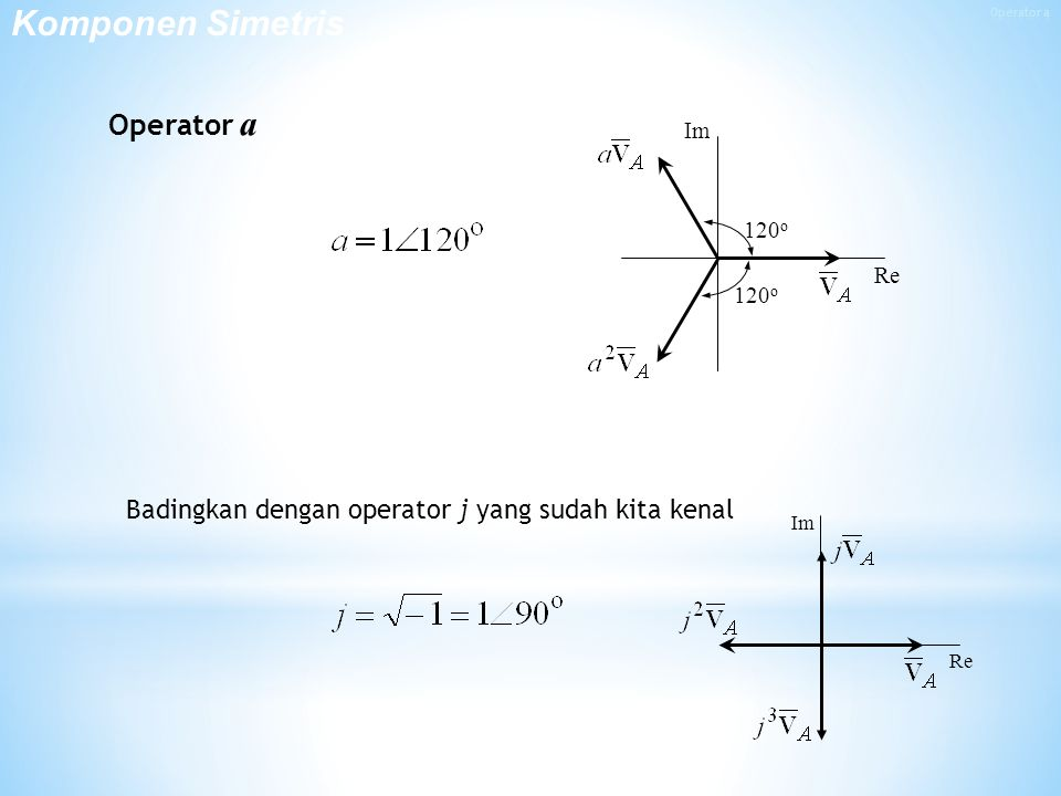Komponen Simetris Operator a