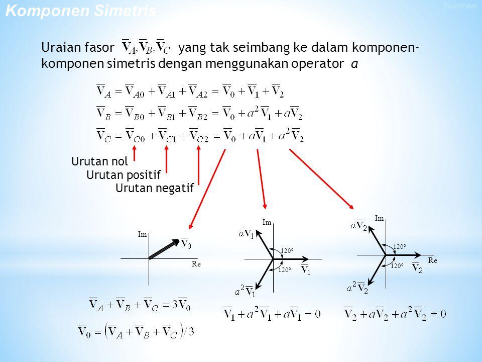 Komponen Simetris Fasor Urutan. Uraian fasor yang tak seimbang ke dalam komponen-komponen simetris dengan menggunakan operator a.