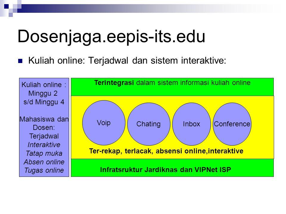 Terintegrasi dalam sistem informasi kuliah online