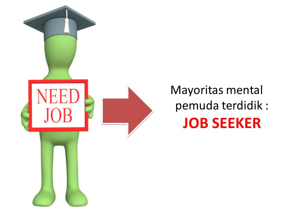 Mayoritas mental pemuda terdidik : JOB SEEKER