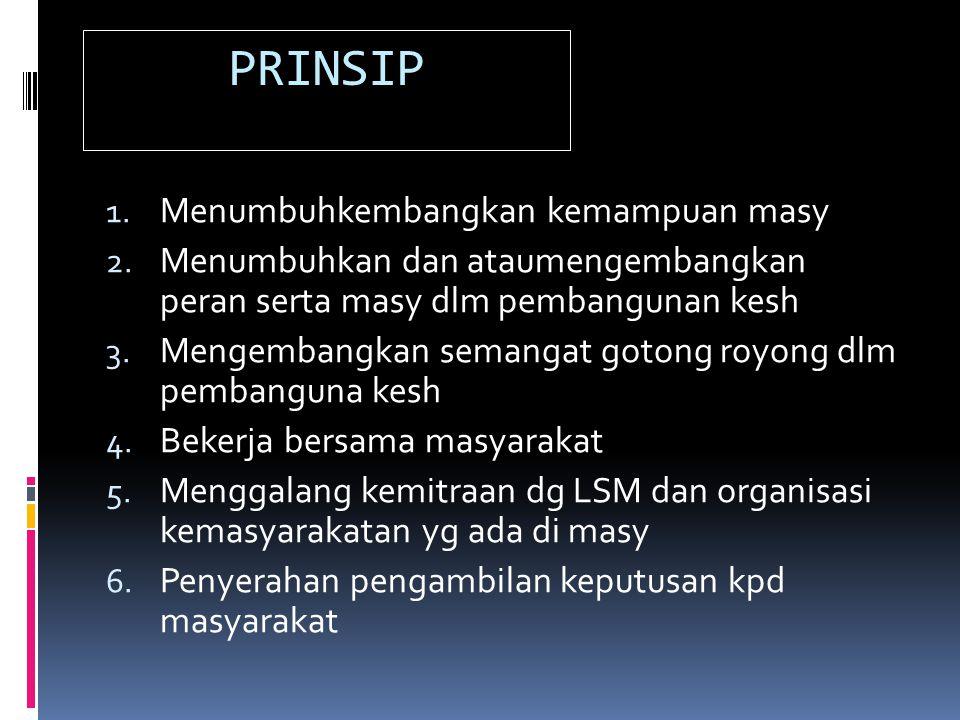 PRINSIP Menumbuhkembangkan kemampuan masy