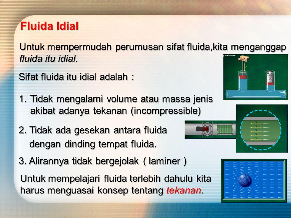 Fluida Idial Untuk mempermudah perumusan sifat fluida,kita menganggap fluida itu idial. Sifat fluida itu idial adalah :