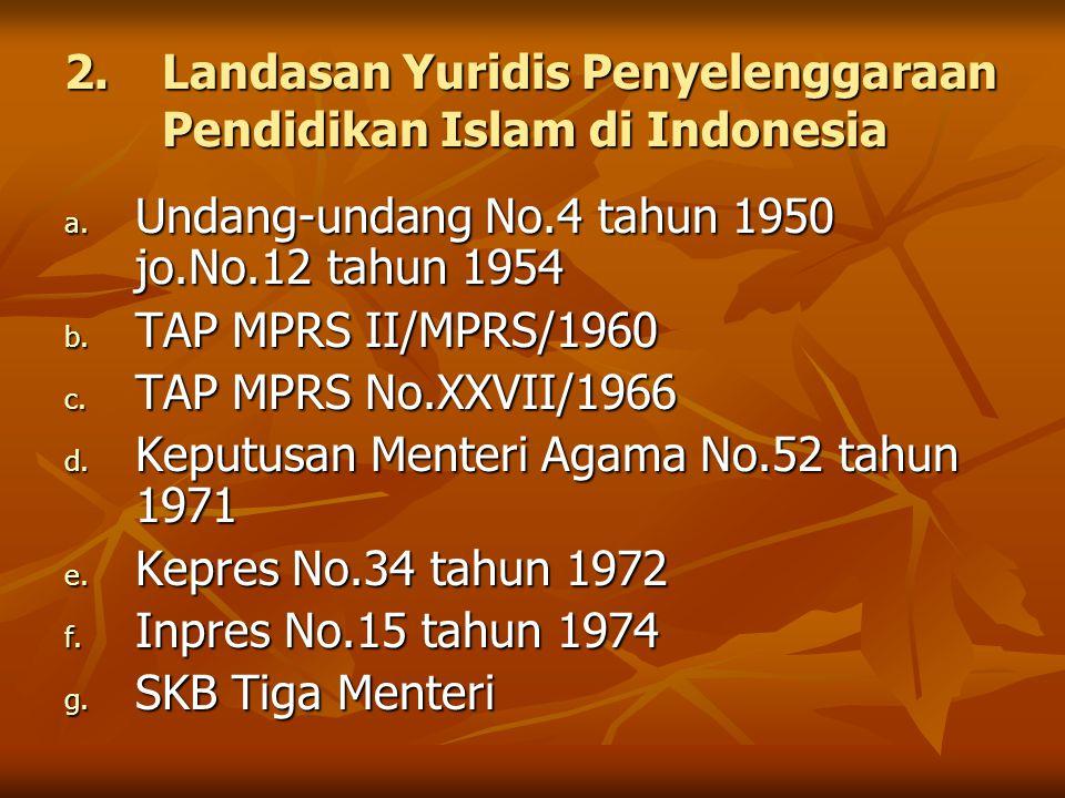 Landasan Yuridis Penyelenggaraan Pendidikan Islam di Indonesia