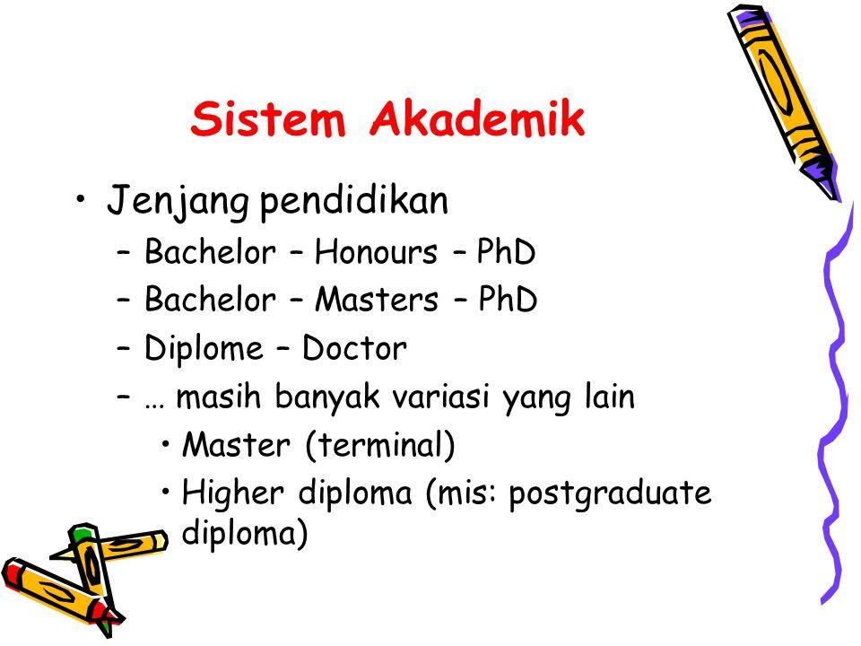 Sistem Akademik Jenjang pendidikan Bachelor – Honours – PhD