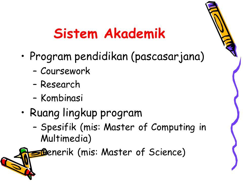 Sistem Akademik Program pendidikan (pascasarjana)