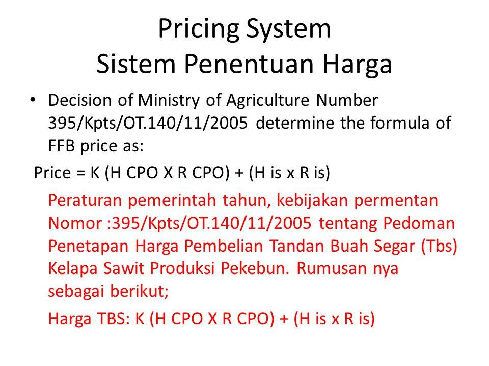 Pricing System Sistem Penentuan Harga