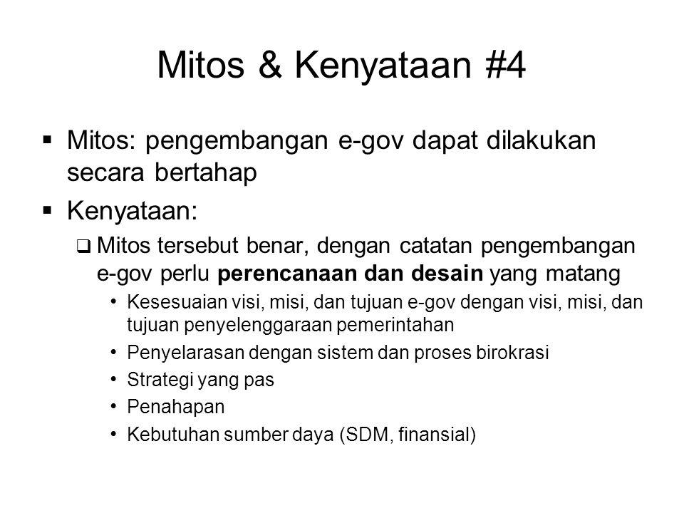 Mitos & Kenyataan #4 Mitos: pengembangan e-gov dapat dilakukan secara bertahap. Kenyataan: