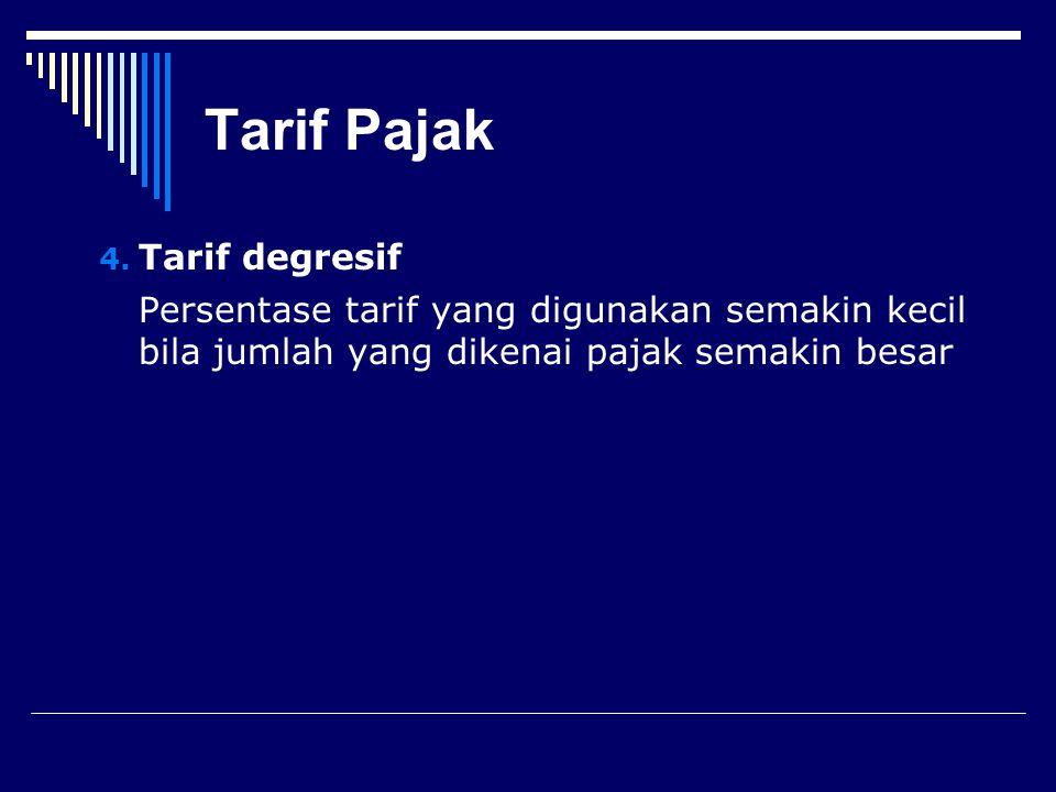Tarif Pajak Tarif degresif