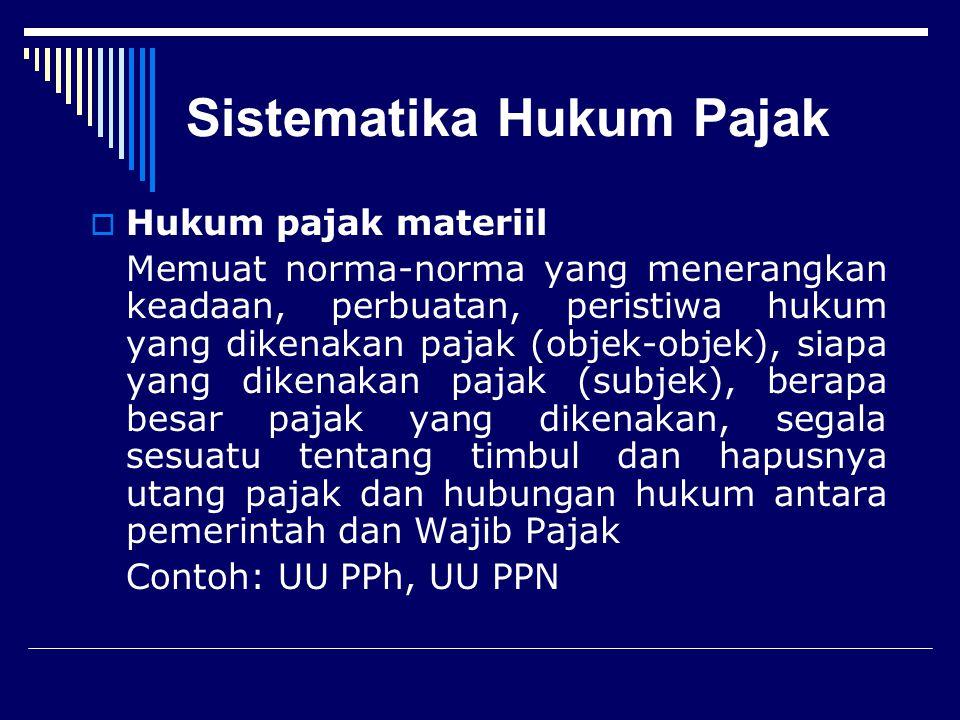 Sistematika Hukum Pajak