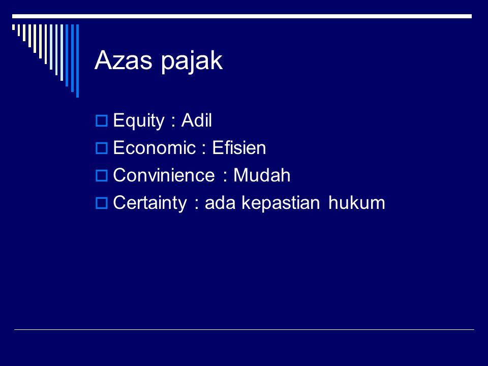 Azas pajak Equity : Adil Economic : Efisien Convinience : Mudah