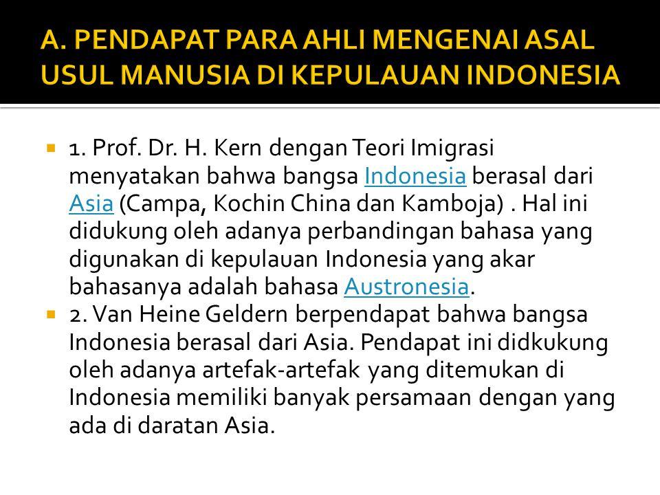 A. PENDAPAT PARA AHLI MENGENAI ASAL USUL MANUSIA DI KEPULAUAN INDONESIA