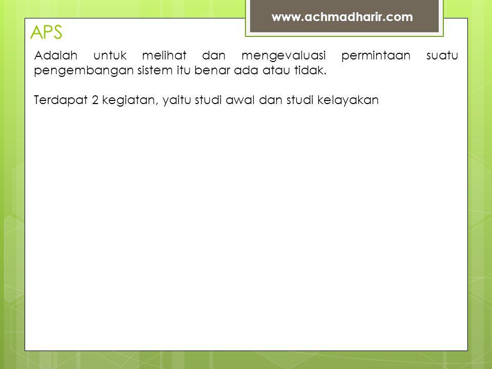 APS www.achmadharir.com