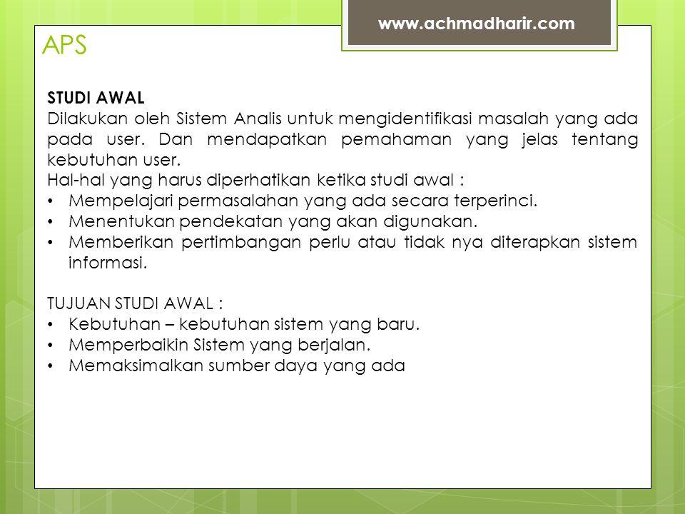 APS www.achmadharir.com STUDI AWAL