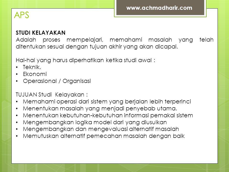 APS www.achmadharir.com STUDI KELAYAKAN