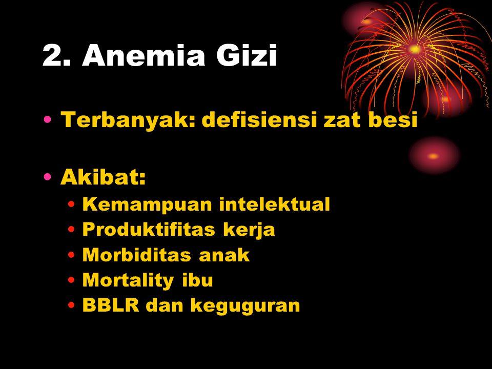 2. Anemia Gizi Terbanyak: defisiensi zat besi Akibat: