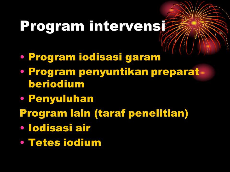 Program intervensi Program iodisasi garam