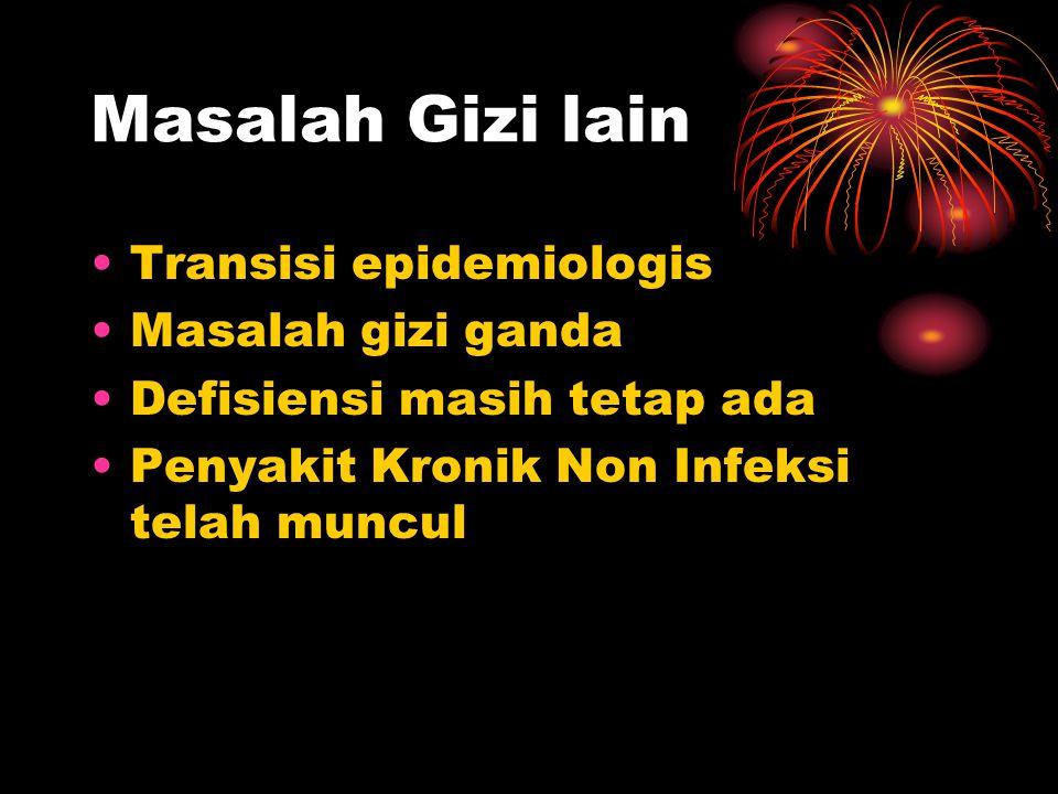 Masalah Gizi lain Transisi epidemiologis Masalah gizi ganda