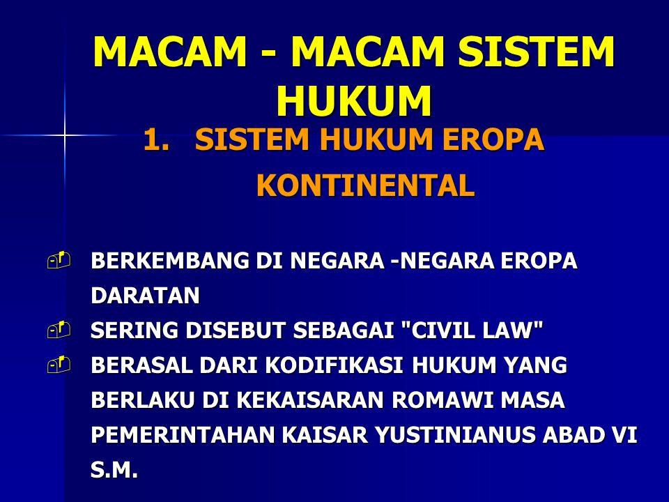 MACAM - MACAM SISTEM HUKUM