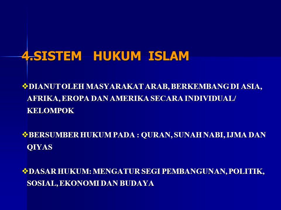 SISTEM HUKUM ISLAM DIANUT OLEH MASYARAKAT ARAB, BERKEMBANG DI ASIA, AFRIKA, EROPA DAN AMERIKA SECARA INDIVIDUAL/ KELOMPOK.