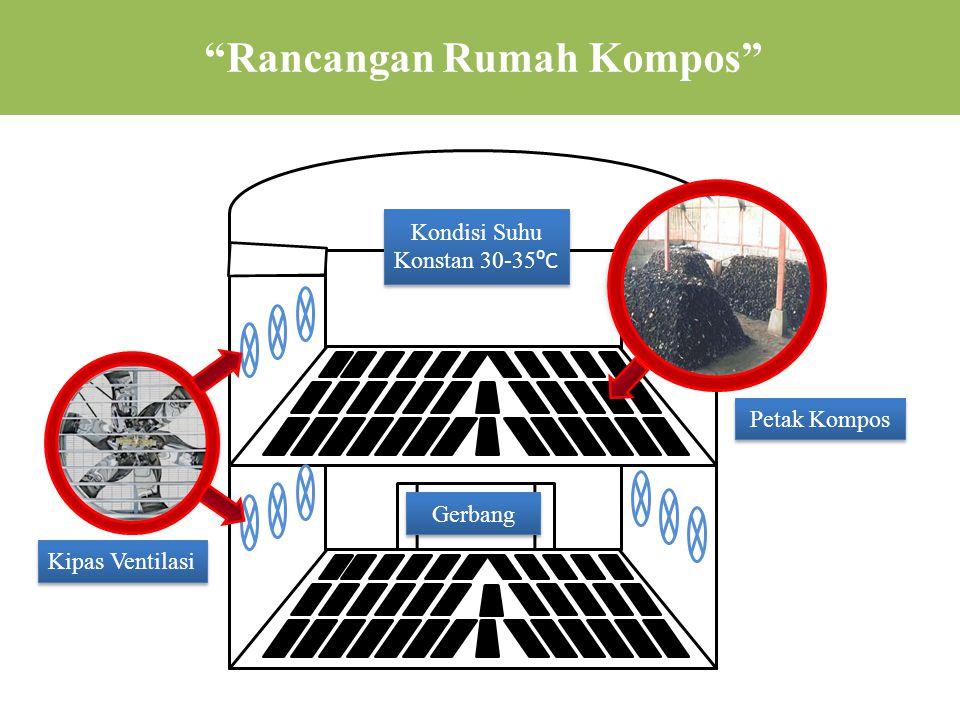 Rancangan Rumah Kompos