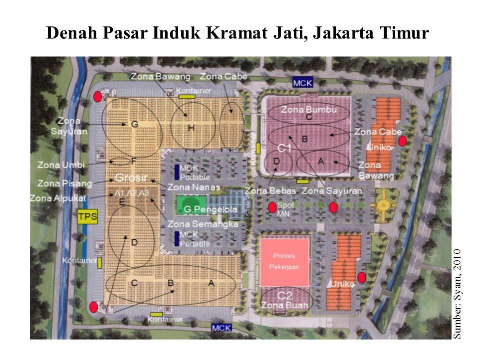Denah Pasar Induk Kramat Jati, Jakarta Timur