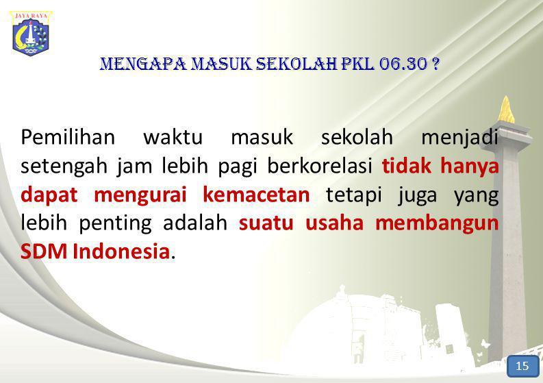 MENGAPA MASUK SEKOLAH PKL 06.30