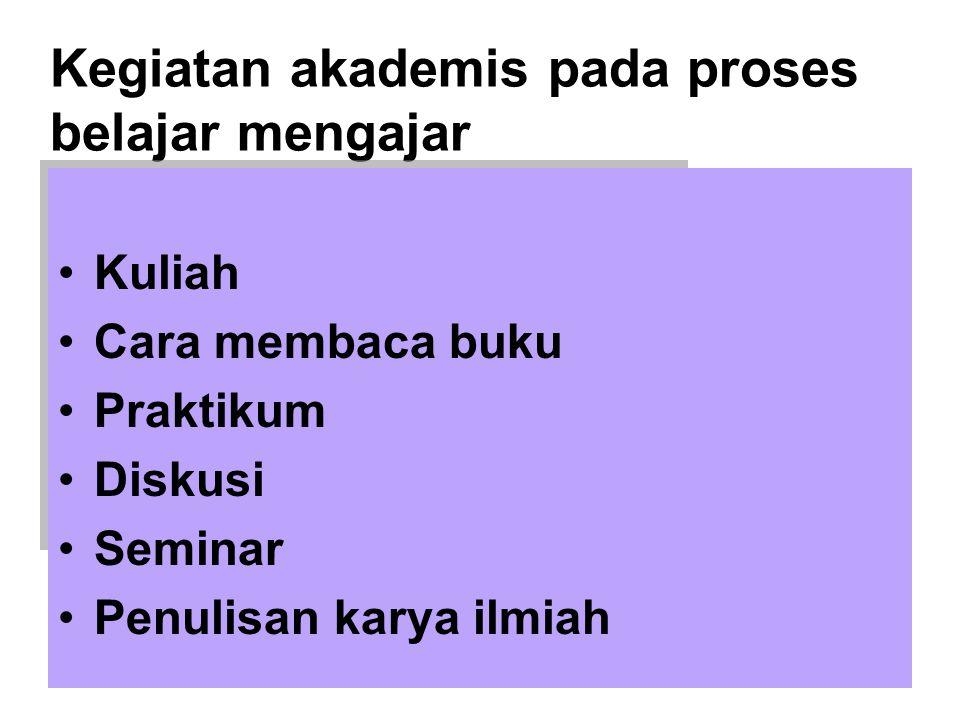 Kegiatan akademis pada proses belajar mengajar