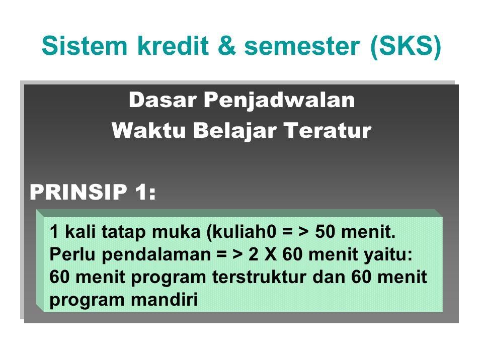 Sistem kredit & semester (SKS)