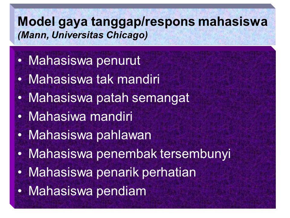 Model gaya tanggap/respons mahasiswa (Mann, Universitas Chicago)