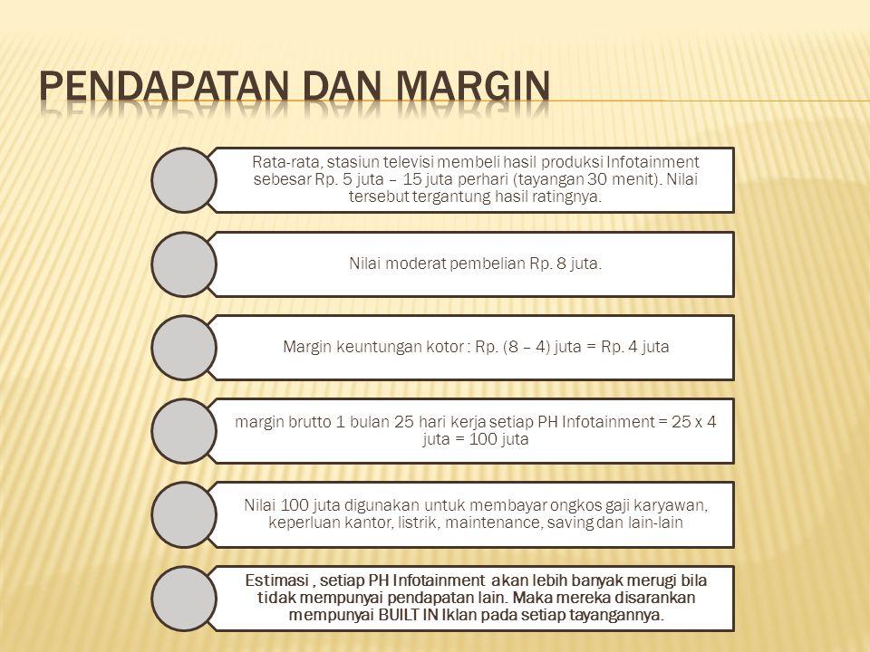 Pendapatan dan margin