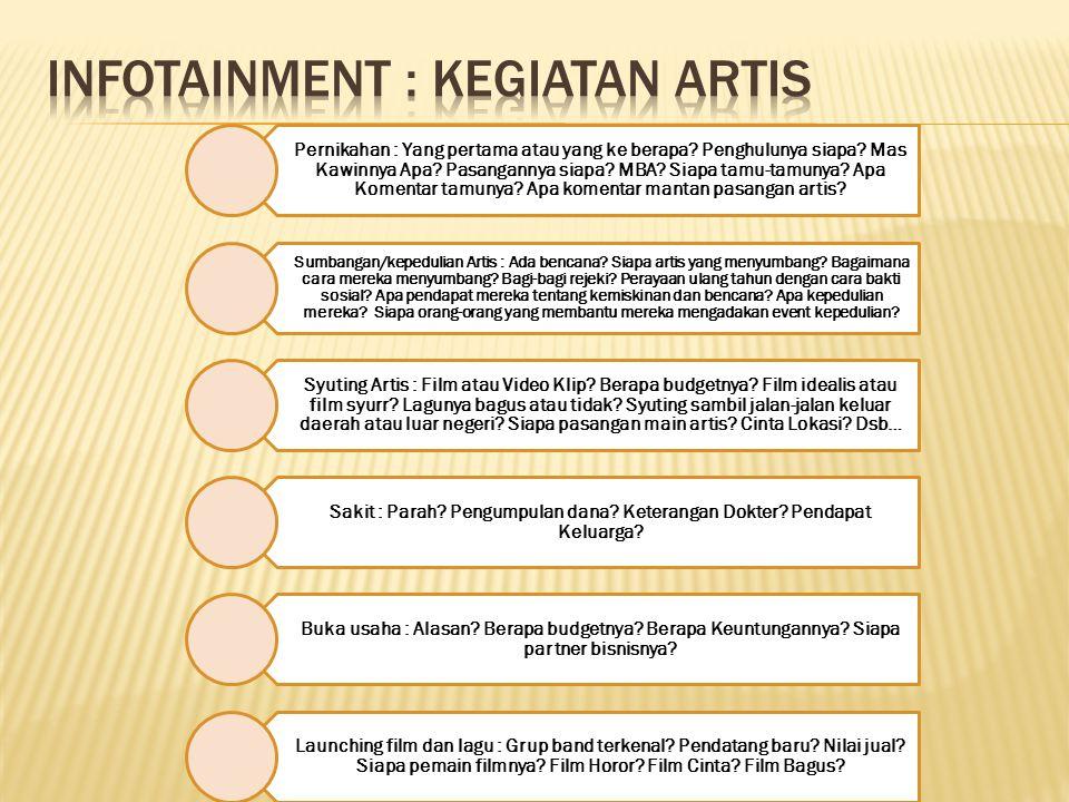 INFOTAINMENT : Kegiatan artis