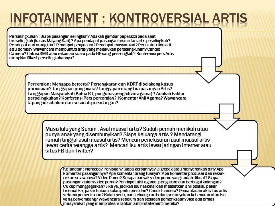 INFOTAINMENT : KONTROVERSIAL ARTIS