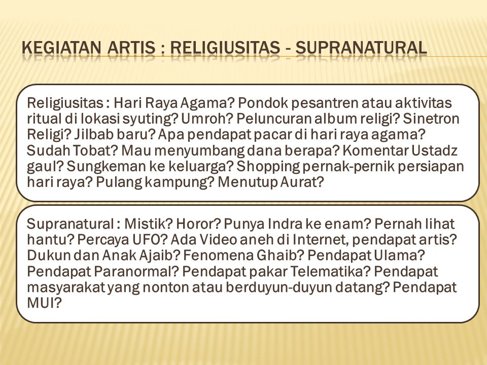Kegiatan artis : religiusitas - supranatural