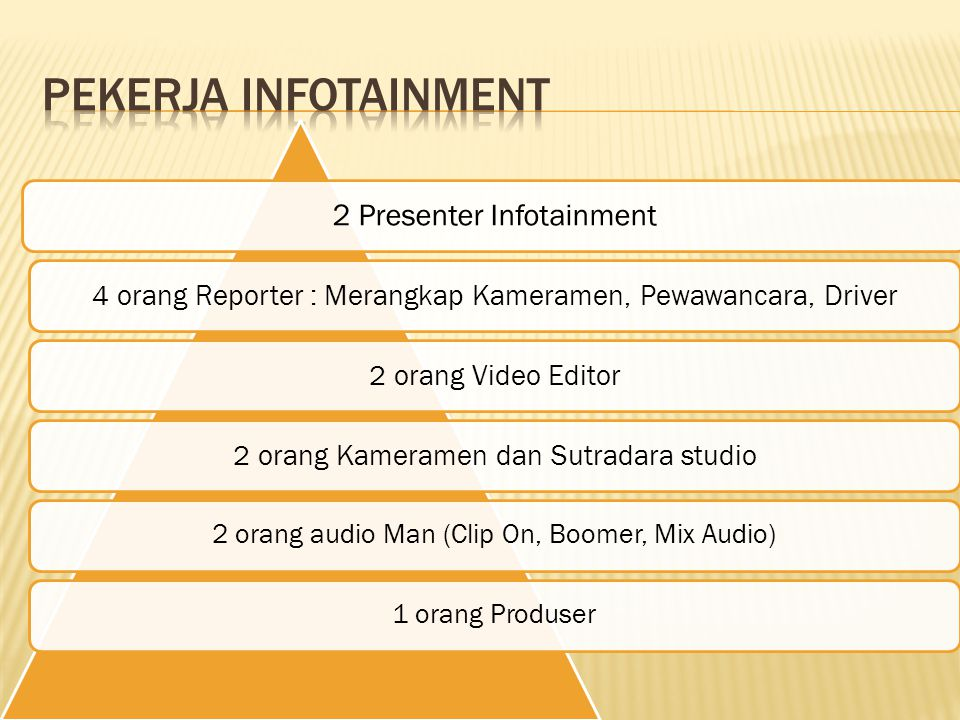 PEKERJA INFOTAINMENT 2 Presenter Infotainment