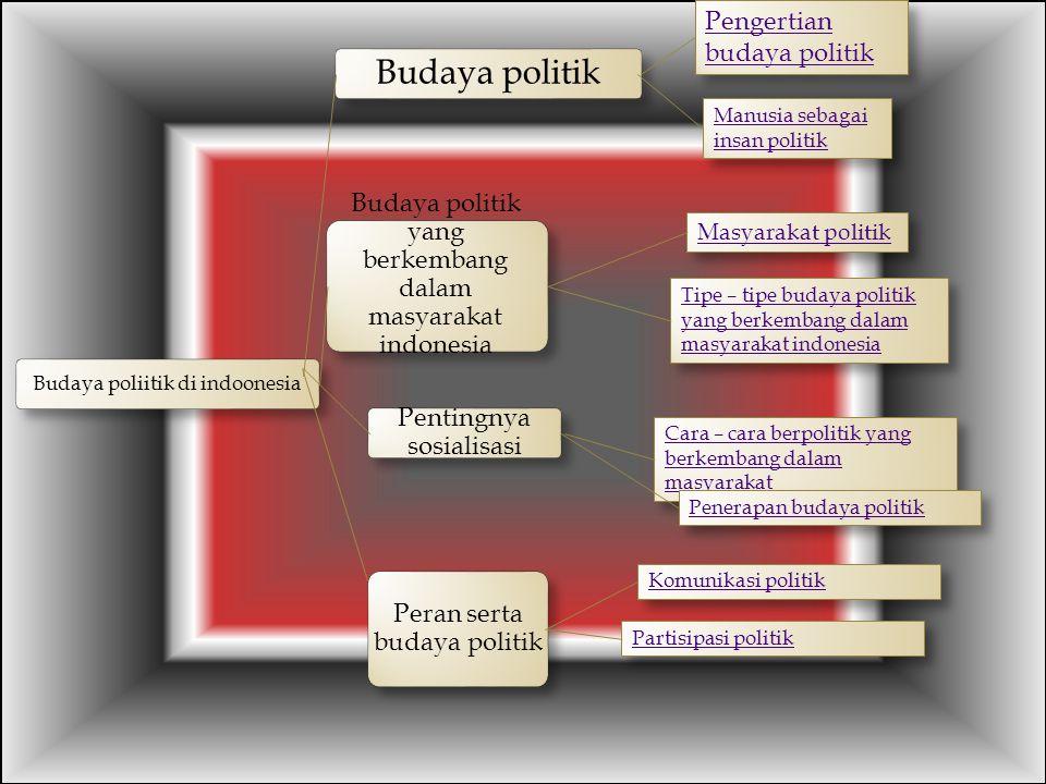 Budaya politik Pengertian budaya politik
