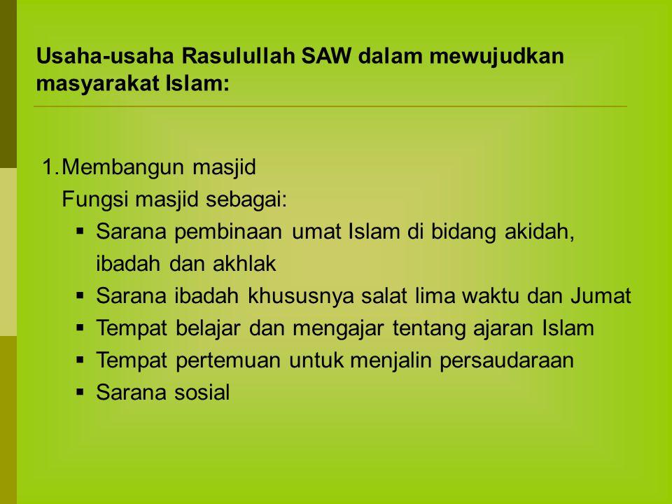 Usaha-usaha Rasulullah SAW dalam mewujudkan masyarakat Islam: