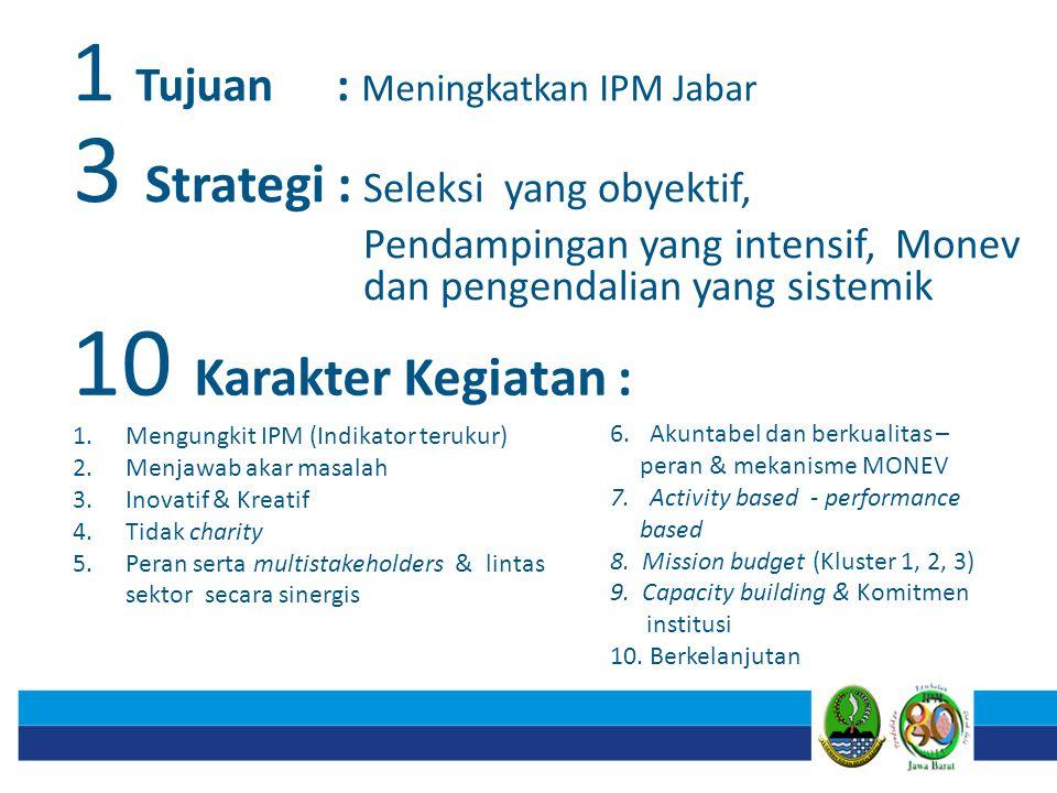 1 Tujuan : Meningkatkan IPM Jabar
