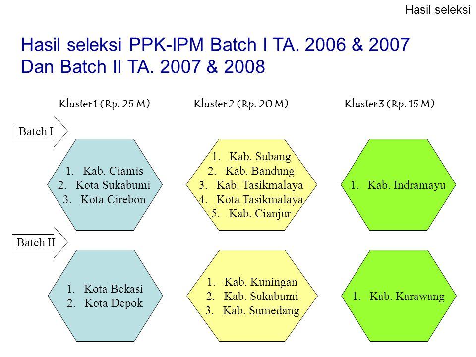Hasil seleksi PPK-IPM Batch I TA. 2006 & 2007