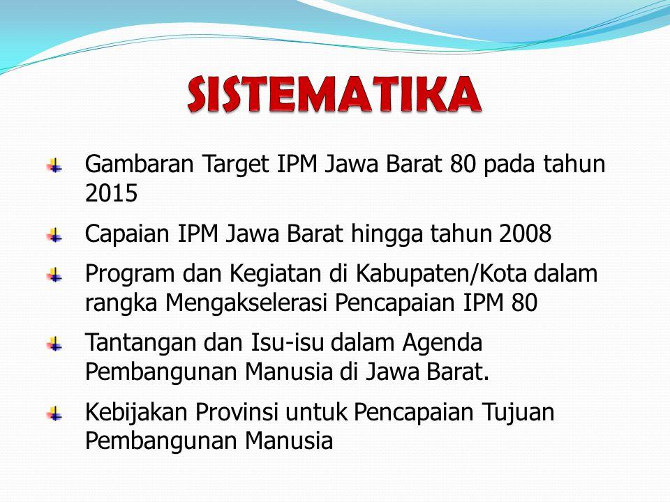 SISTEMATIKA Gambaran Target IPM Jawa Barat 80 pada tahun 2015
