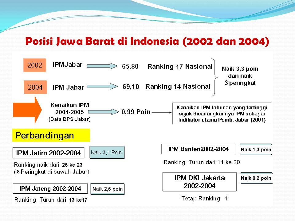 Posisi Jawa Barat di Indonesia (2002 dan 2004)