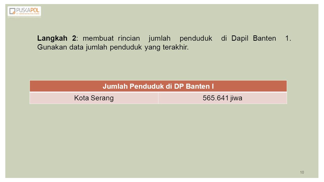 Jumlah Penduduk di DP Banten I