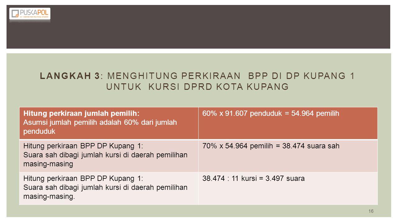 Langkah 3: menghitung perkiraan BPP di DP Kupang 1 untuk kursi DPRD Kota Kupang