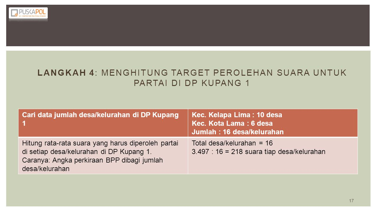 Langkah 4: menghitung target perolehan suara untuk partai di DP Kupang 1