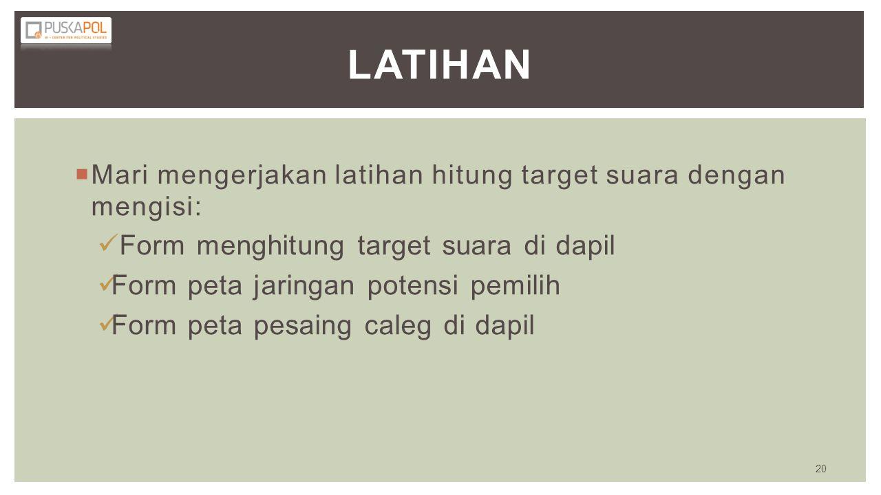 LATIHAN Form menghitung target suara di dapil