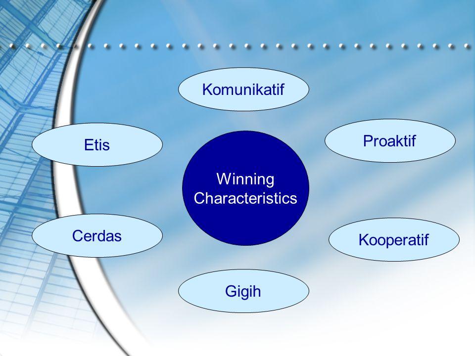 Komunikatif Proaktif Etis Winning Characteristics Cerdas Kooperatif Gigih