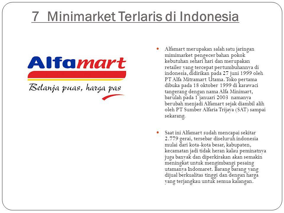 7 Minimarket Terlaris di Indonesia