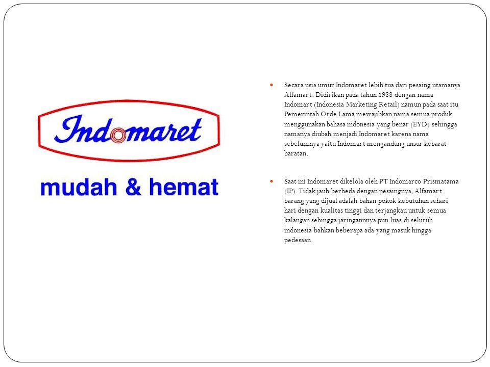 Secara usia umur Indomaret lebih tua dari pesaing utamanya Alfamart