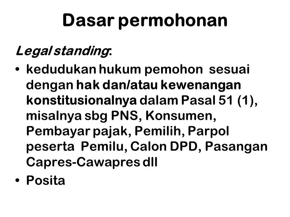 Dasar permohonan Legal standing:
